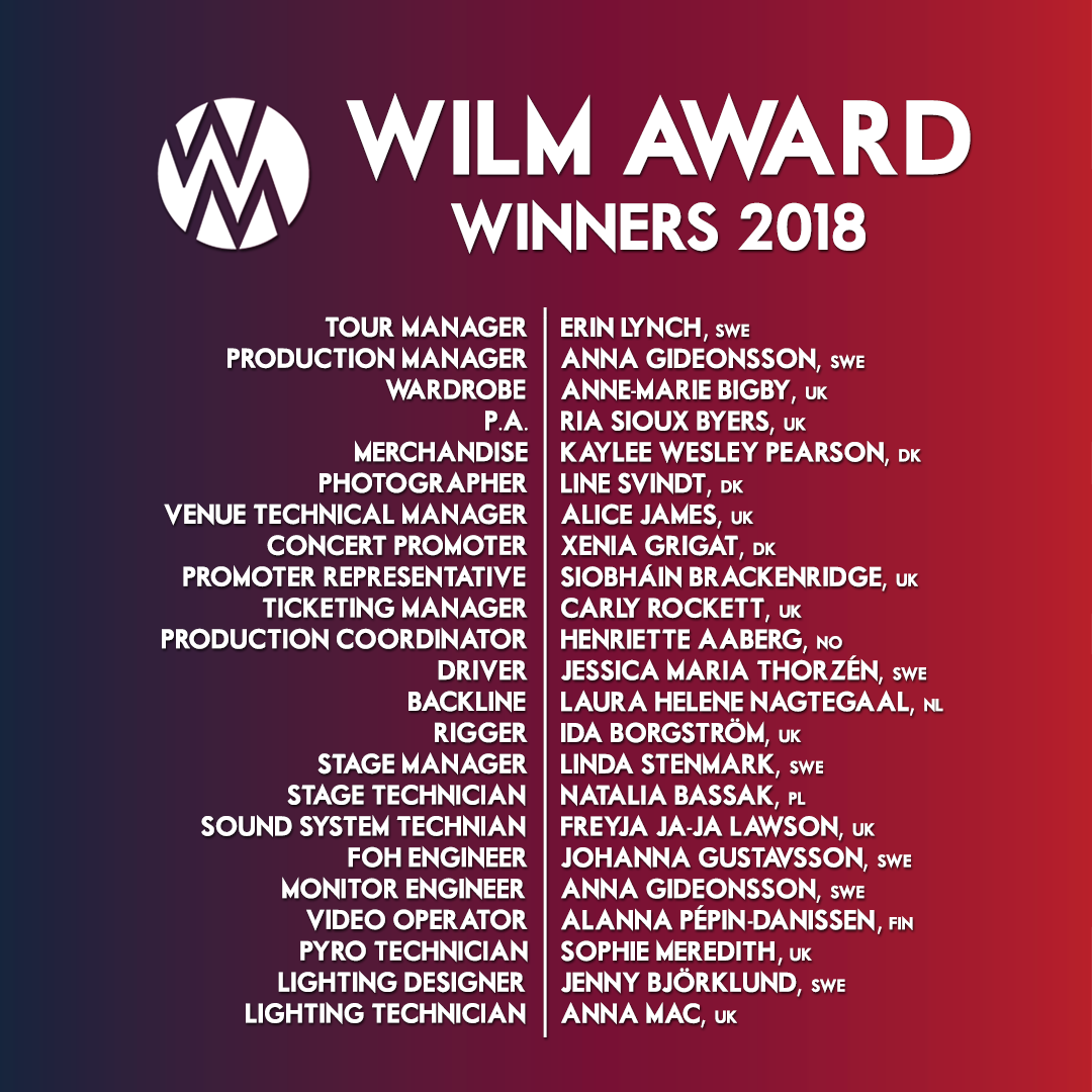WILM Awards 2018
